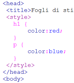 CSS Incorporato